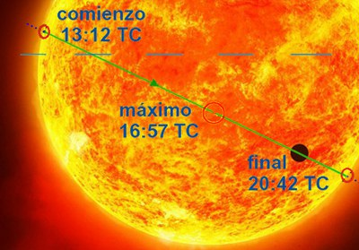 Jarraitu zuzenean Merkurio eguzkiaren aurretik igaroko den unea