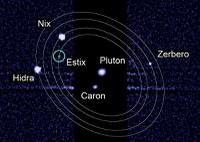 Plutonen lau ilargi txikien inguruko ondorio gehiago atera dituzte