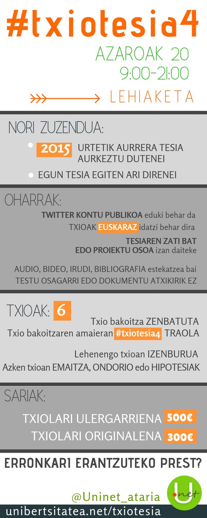 txiotesia infografia